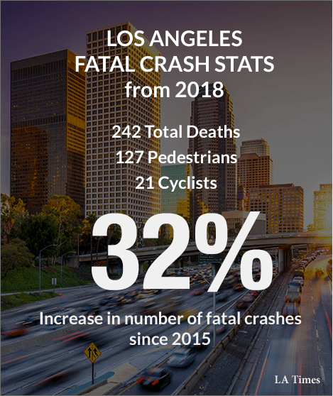 Los Angeles Fatal Crash Statistics
